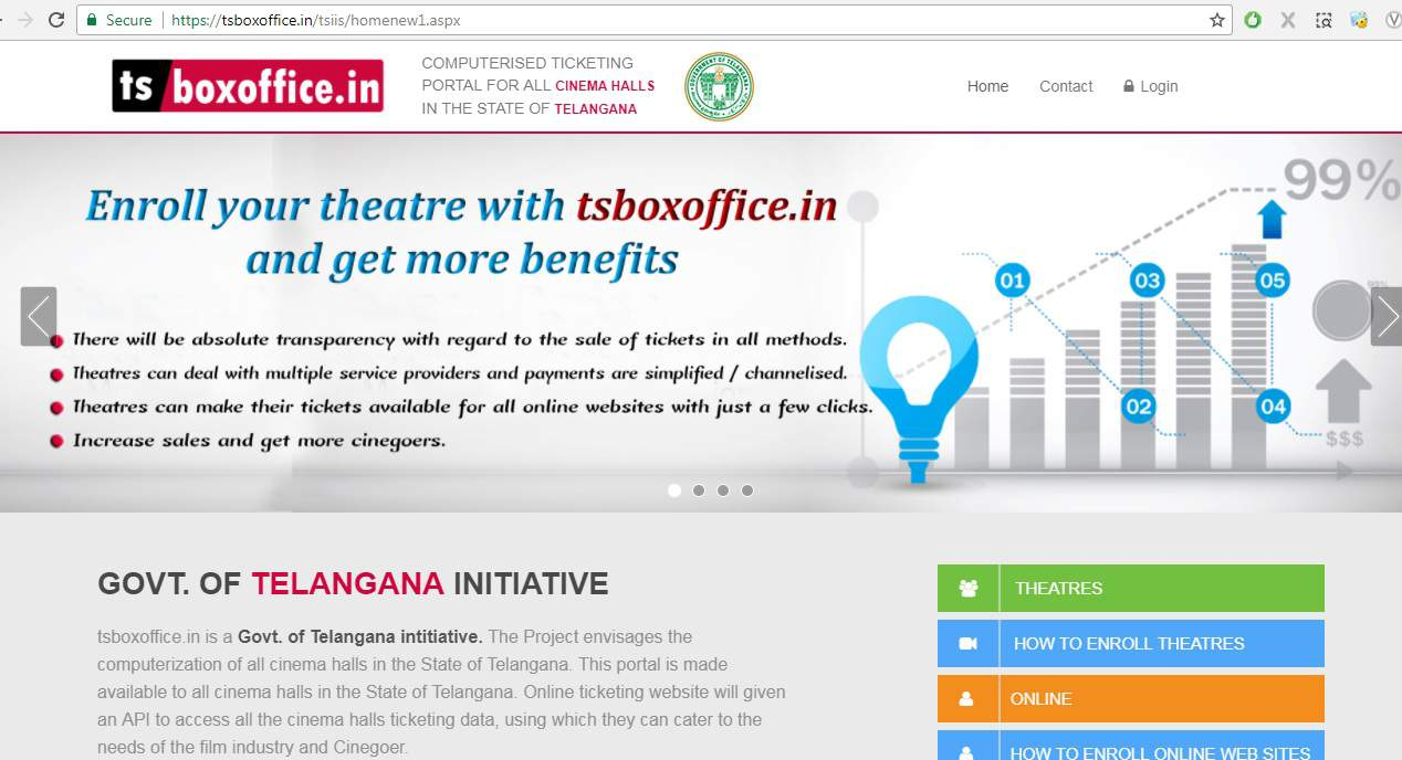 Telangana State Film Development website_tsboxoffice.in